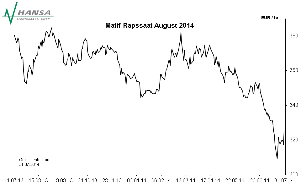 Matif: Rapssaat August 2014